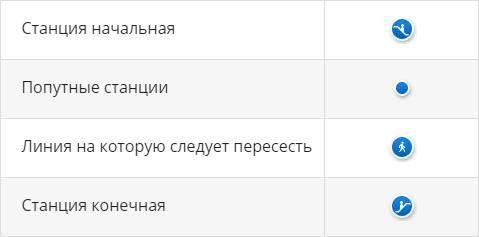 где взять 150000 рублей без кредита