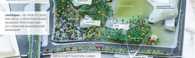 Схема парка Зарядье